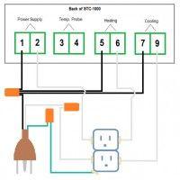 8a9af45e9f03a6f14fc7960de60abdc1 homebrewing homemade stc 1000 temp controller wiring the homebrew forum beer