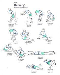 After run stretches