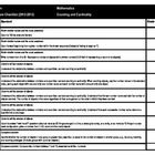 This is a list of the Common Core State Standards (English Language Arts, Mathematics, Reading Foundational Skills, Speaking and Listening, and Lan. Kindergarten Curriculum Map, Curriculum Mapping, Teacher Created Resources, Teaching Resources, English Language, Language Arts, Common Core Standards, Rubrics, Lesson Plans