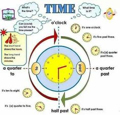 Time Expressions in English