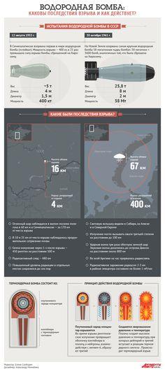 Как действует водородная бомба и каковы последствия взрыва? Инфографика | Инфографика | Вопрос-Ответ | Аргументы и Факты