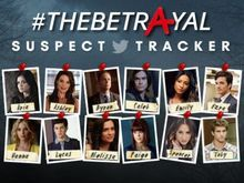 Aria is first on the A suspect list