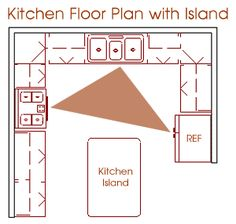 Island Kitchen Floor Plan kitchen layouts with island | kitchen layouts | design manifest