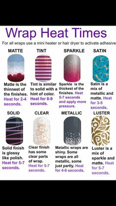 Jamberry heat times. Jamberry application heat times