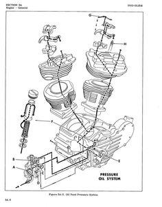 Harley technical drawings | Harley | Pinterest | Engine