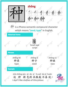 Chinese Poem, Chinese Phrases, Chinese Writing, Chinese Words, Mandarin Characters, Chinese Characters, Mandarin Lessons, Learn Mandarin, Chinese Typography