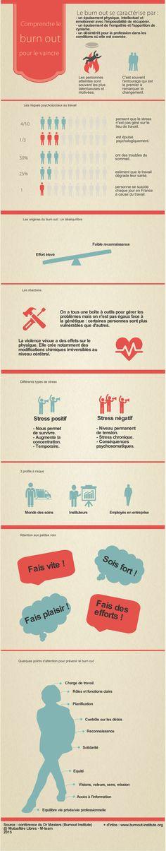 #infographie  :   Le burn out ou épuisement professionnel touche malheureusement de nombreux travailleurs mais quels éléments peuvent être mis en place pour l'éviter ? / #burnout