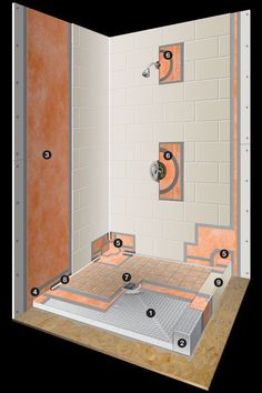 Schluter Shower Systems this is how we build a custom shower for our customers Diy Shower, Custom Shower, Shower Pan, Bath Shower, Shower Remodel, Bath Remodel, Bathroom Renos, Bathroom Renovations, Handicap Bathroom