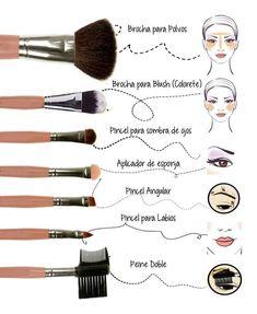 brushes - Make up - Maquillage Makeup Brush Uses, Makeup 101, Makeup Guide, Beauty Makeup Tips, Makeup Ideas, Makeup Inspo, Contour Makeup, Eyebrow Makeup, Skin Makeup