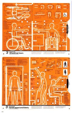 Wheelchair users. Handicapped and Elderly by Henry Dreyfuss Associates. MIT Press, 1974.