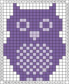 AgnesBarton's Blog: Eulenhäkelmuster / Owl Crochet ChartTekst oryginalny