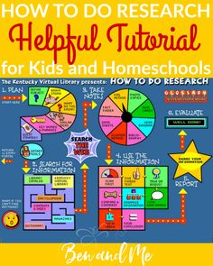 How to Do Research Tutorial for Kids and Homeschools - a fun, student-friendly…