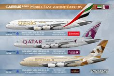 Airbus A380 Middle East Airline Carriers final