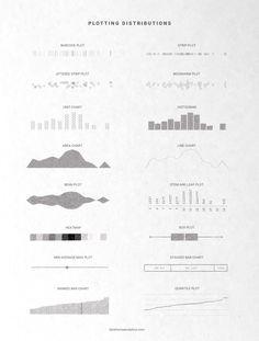 16 ways to plot a distribution