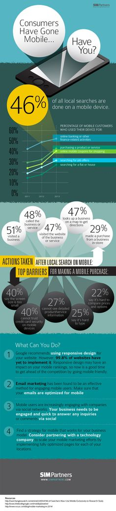 Align Your #Marketing Strategy With Mobile Consumers - #infographic #MobileMarketing