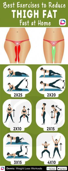 Best exercises to reduce thigh fat. Workout routines, fitness, get in shape, reduce thigh fat, tone Gym Workout Tips, At Home Workout Plan, Butt Workout, Workout Challenge, At Home Workouts, Workout Exercises, Workout Plans, Cellulite Workout, Mini Workouts