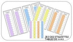 Plus de 1000 id es propos de tables de multiplication - Apprendre ses tables de multiplication facilement ...