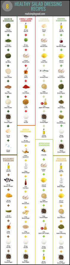 8 Healthy Salad Dressing Recipes that you can use on any salad! Make your own healthy delicious salad dressing at home. Recipes include ranch chili lime caesar greek asian italian avocado and balsamic. Quick and easy healthy recipes with Paleo Wh Healthy Salads, Easy Healthy Recipes, Real Food Recipes, Cooking Recipes, Easy Meals, Homemade Spices, Homemade Seasonings, Salad Dressing Recipes, Salad Recipes