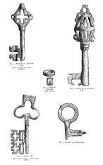 ancient keys - Google keresés