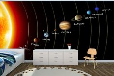 Planets in Solar System Mural