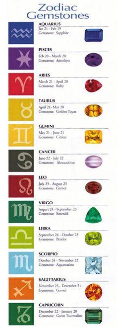 Zodiac stones - nice alternative to birthstones. Funny, garnet has always been my favorite stone. Crystals And Gemstones, Stones And Crystals, Gem Stones, Astrology Zodiac, Zodiac Mind, Book Of Shadows, Rocks And Minerals, Healing Stones, Crystal Healing