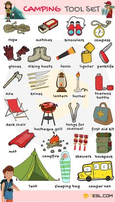 Camping Tool Set Vocabulary in English (with Pictures) Camping Checklist! Useful camping list with examples and images. Learn these camping tool set to improve and enhance your camping vocabulary words in Engli Learn English Grammar, English Vocabulary Words, Learn English Words, Grammar And Vocabulary, English Language Learning, English Writing, English Study, English Class, English Lessons