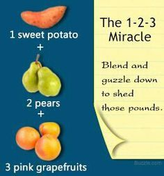 1-2-3 Miracle Juice
