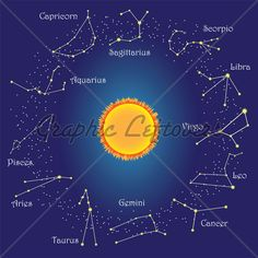 12 Constellations Of The Zodiac Signs Circle with zodiac