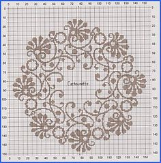 would be pretty on top of a round box, perhaps paper mache covered with fabric, using a thread to match for stitching