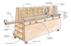 Woodworking Bench Plans Free Inspirational Bo Miter Saw Station Lumber Rack 13 Steps with Jet Woodworking Tools, Woodworking Bench Plans, Woodworking Projects That Sell, Woodworking Store, Teds Woodworking, Youtube Woodworking, Woodworking Equipment, Workbench Plans, Woodworking Workshop