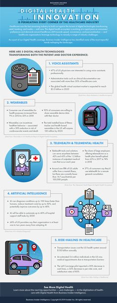 These 5 factors are transforming the healthcare experience for both patients and doctors Cv Tips, Resume Tips, Retro Logos, Vintage Logos, Cv Online, Funny Design, Design Design, Graphic Design, Blog Planning