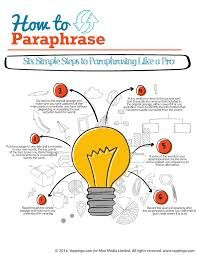 Paraphrase Meaning Google Search Vocab Meant To Be