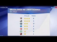 Brasileiros em decisões da libertadores com São Paulo em 6 finals analis...