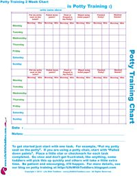 Phenomenal Free Printable Toddler Behavior Chart For 1 2 3 4 And 5 Year Short Hairstyles Gunalazisus