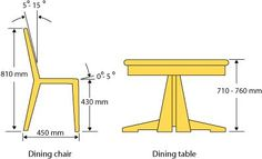 dining chair dimensions ergonomics - Google Search