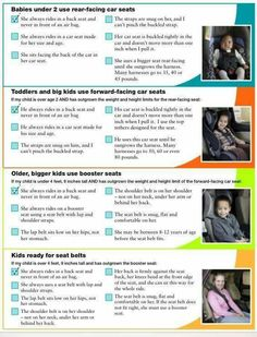 4 stages of carseats