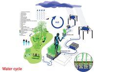 Theatre-evolutif-43 « Landscape Architecture Works   Landezine