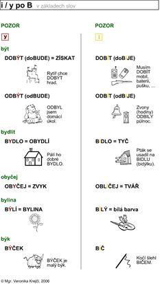 http://didaktikamj.upol.cz/download/i-y_po_B.jpg