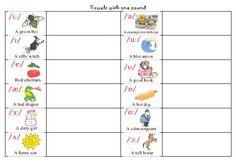 Fiche phonologie 1