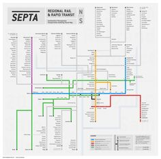 Transit Maps: Submission – Unofficial Map: SEPTA Regional Rail and Rapid Transit by Sam Winfield System Map, Metro Rail, Subway Map, Rapid Transit, New York Subway, Light Rail, Old Maps, Historical Maps, Cartography
