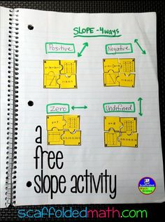 A free slope puzzle for positive - negative - zero and undefined slope. Math Teacher, Math Classroom, Teaching Math, Teaching Ideas, Classroom Ideas, Future Classroom, Algebra Activities, Math Resources, Secondary Resources