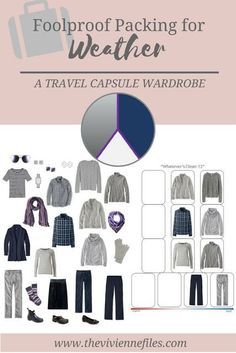 Is it Possible to Pack a Foolproof Suitcase? What if the Weather is Uncertain? How to build a travel capsule wardrobe in navy and grey for winter.