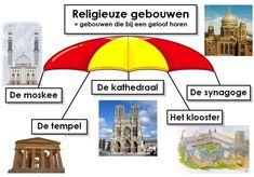 Religieuze gebouwen Dutch Language, A Blessing, Kids Education, Vocabulary, School, Teaching, History, Projects, Languages