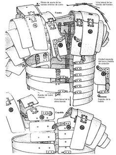 aquí un poco de la estructura de la armadura romana.