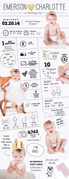 This is such a sweet way to celebrate a little one's first birthday. List all their milestone and loves in Baby's First Year Infographic from Blue Trillium Photography and Design.