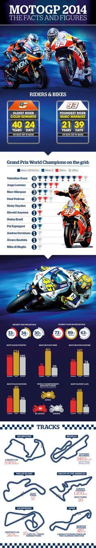 Ready for MotoGP 2014? http://win.gs/1oEUChc #motogp #motorsport
