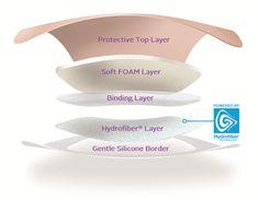 Image result for ag foam brochures Drug Packaging, Brochures, Drugs, Image