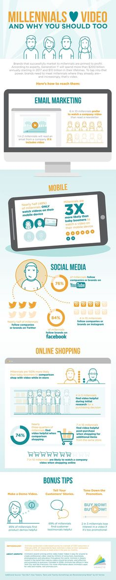Millennials Love Video (And Why You Should Too) #infographic #Marketing #Millennials