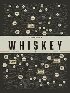 Discover everything you need to know about whiskey with this Many Varieties of Whisky print from Pop Chart Lab. Set against a black background, this print categorises all major varieties of whisky . Poster Online, Irish Whiskey, Whiskey Girl, Bourbon Whiskey, Scotch Whisky, Malt Whisky, Crown Royal, Jack Daniels, Poster Prints