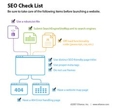 infographic - SEO check list